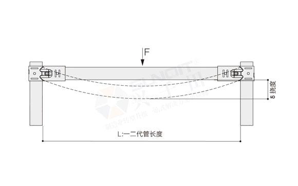 线棒精益管检查标准是什么?