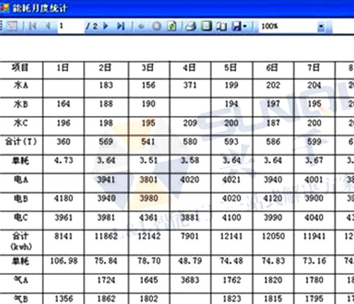 统计报表管理系统